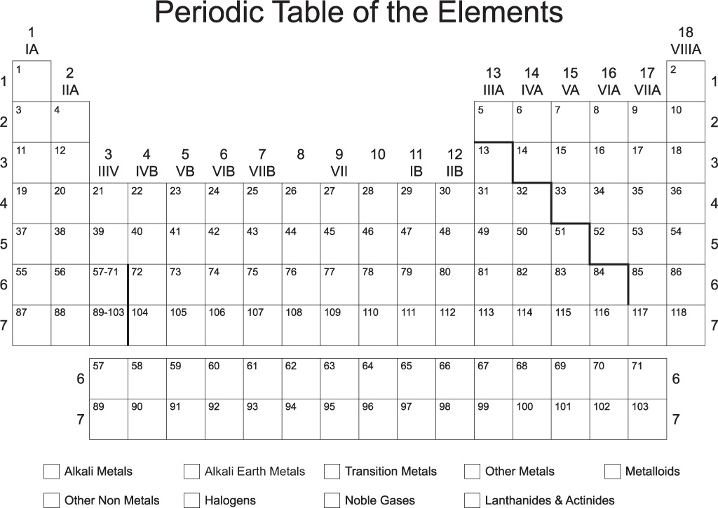 blank printable periodic table of the elements
