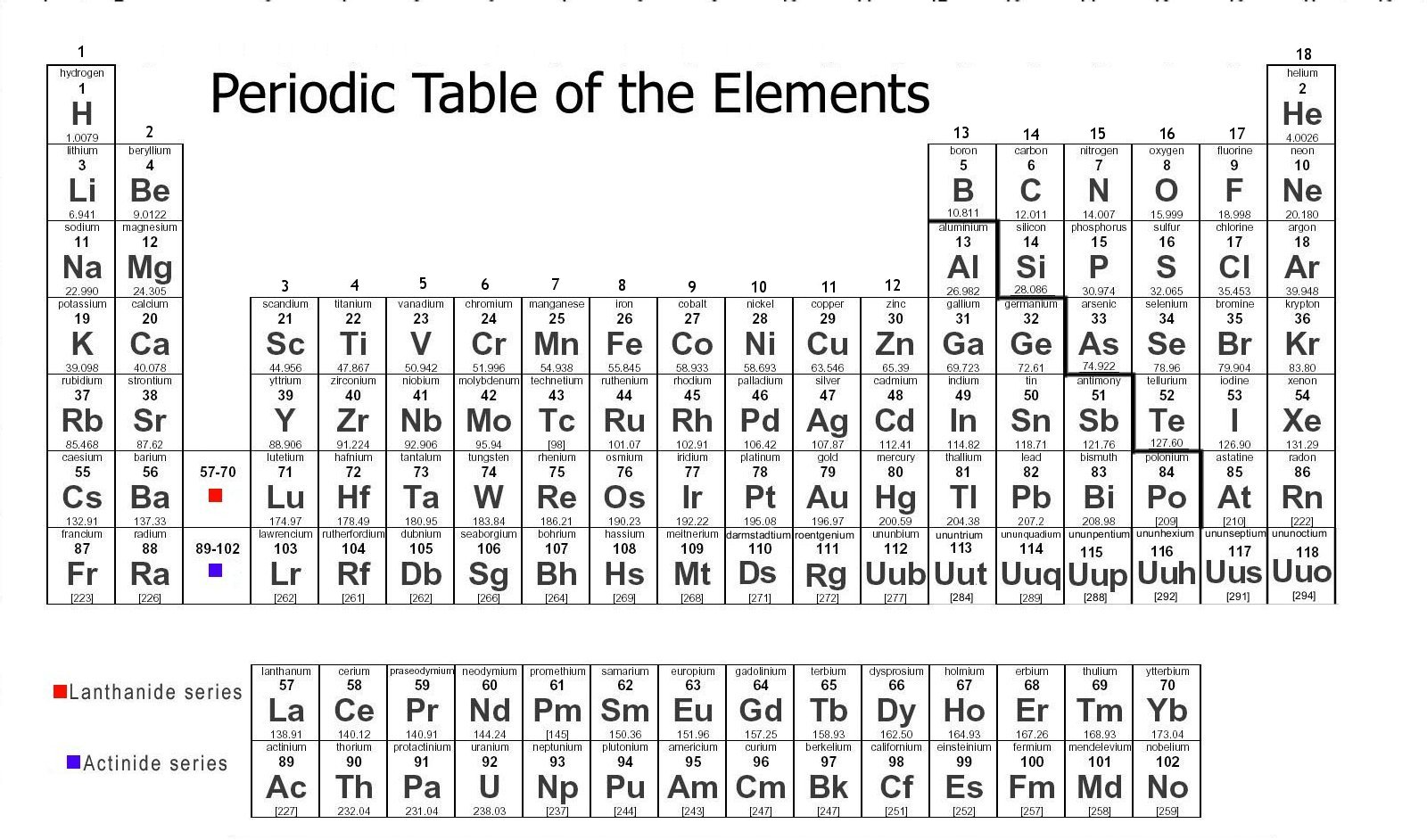 classic printable periodic table of the elements