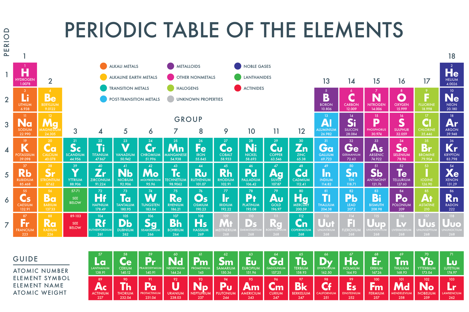 colorful printable periodic table of the elements